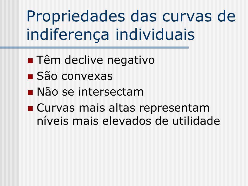 Propriedades das curvas de indiferença individuais Têm declive negativo São convexas Não se intersectam Curvas mais altas representam níveis mais elev