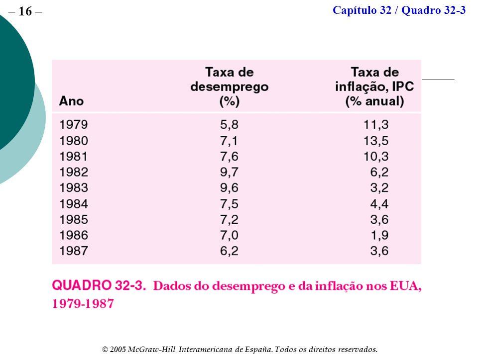 – 16 © 2005 McGraw-Hill Interamericana de España. Todos os direitos reservados.