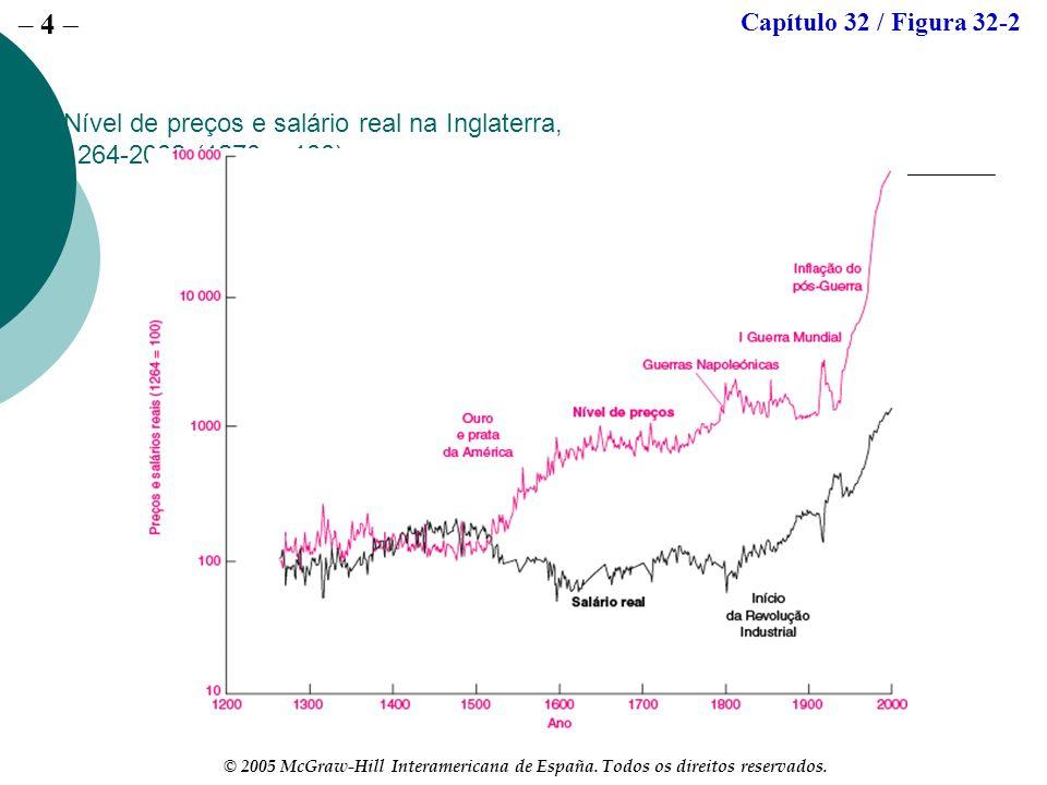 – 4 © 2005 McGraw-Hill Interamericana de España. Todos os direitos reservados. Nível de preços e salário real na Inglaterra, 1264-2002 (1270 = 100) Ca