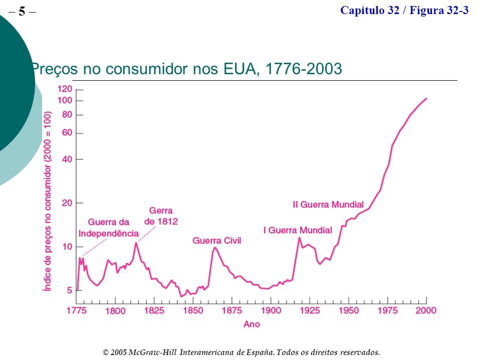 – 5 © 2005 McGraw-Hill Interamericana de España. Todos os direitos reservados. Preços no consumidor nos EUA, 1776-2003 Capítulo 32 / Figura 32-3