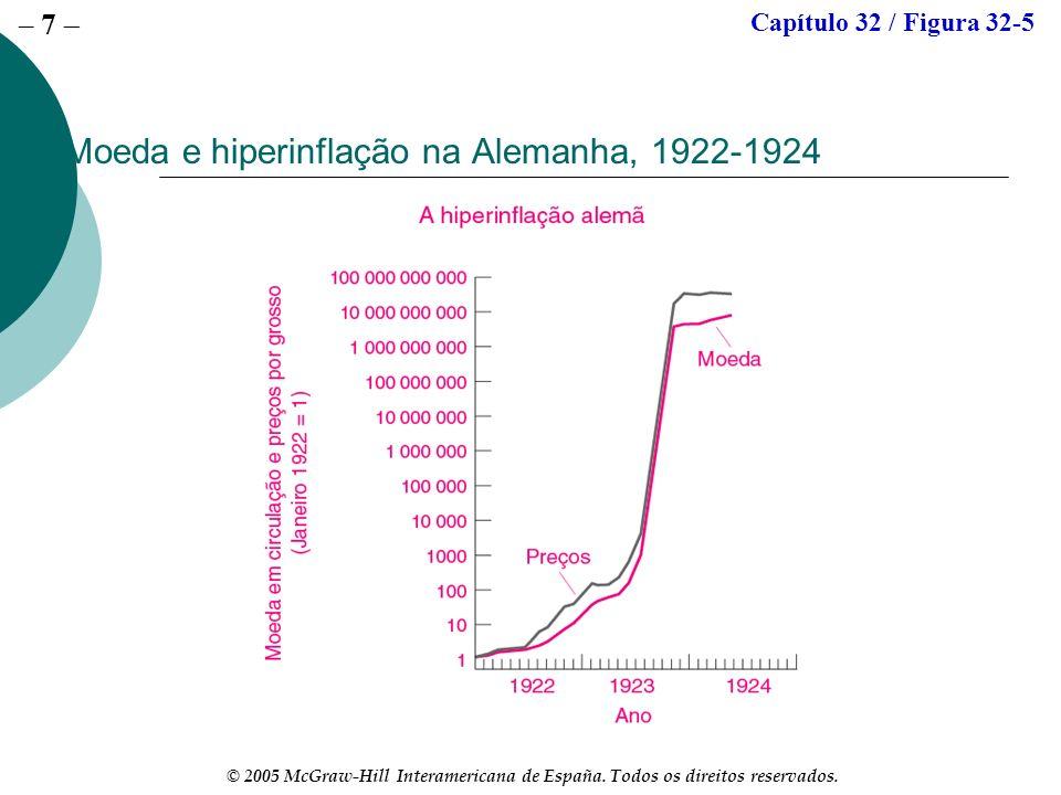 – 7 © 2005 McGraw-Hill Interamericana de España. Todos os direitos reservados. Moeda e hiperinflação na Alemanha, 1922 1924 Capítulo 32 / Figura 32-5