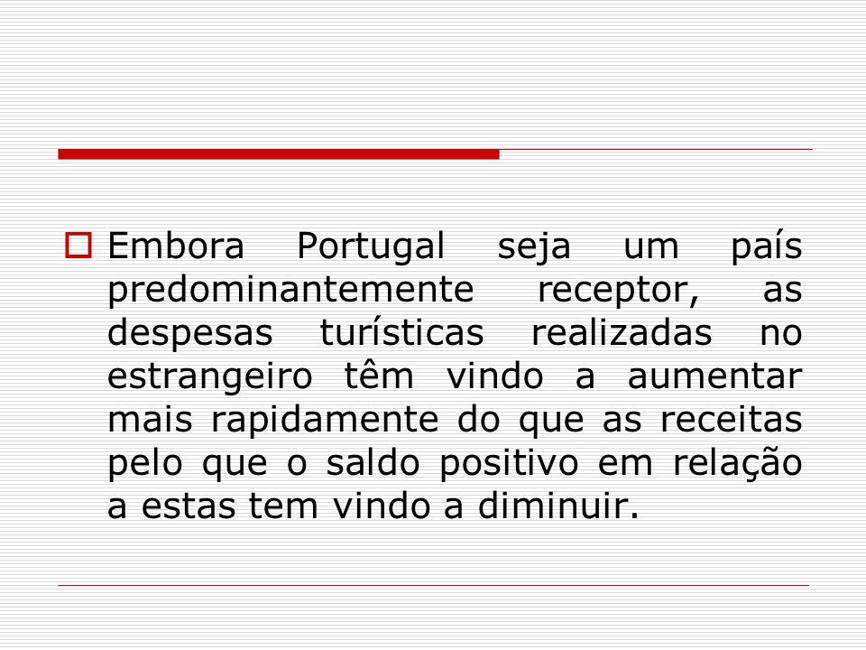 Embora Portugal seja um país predominantemente receptor, as despesas turísticas realizadas no estrangeiro têm vindo a aumentar mais rapidamente do que