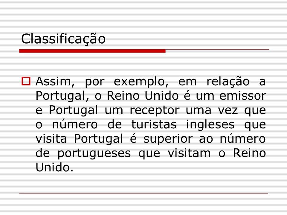 Classificação Assim, por exemplo, em relação a Portugal, o Reino Unido é um emissor e Portugal um receptor uma vez que o número de turistas ingleses q