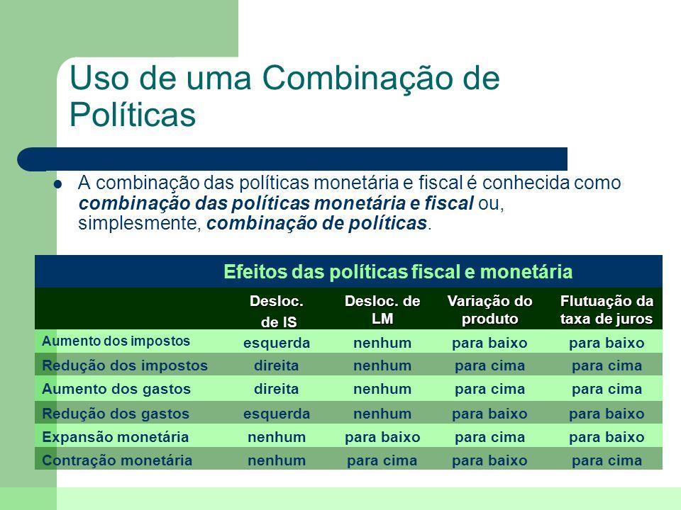Uso de uma Combinação de Políticas A combinação das políticas monetária e fiscal é conhecida como combinação das políticas monetária e fiscal ou, simp
