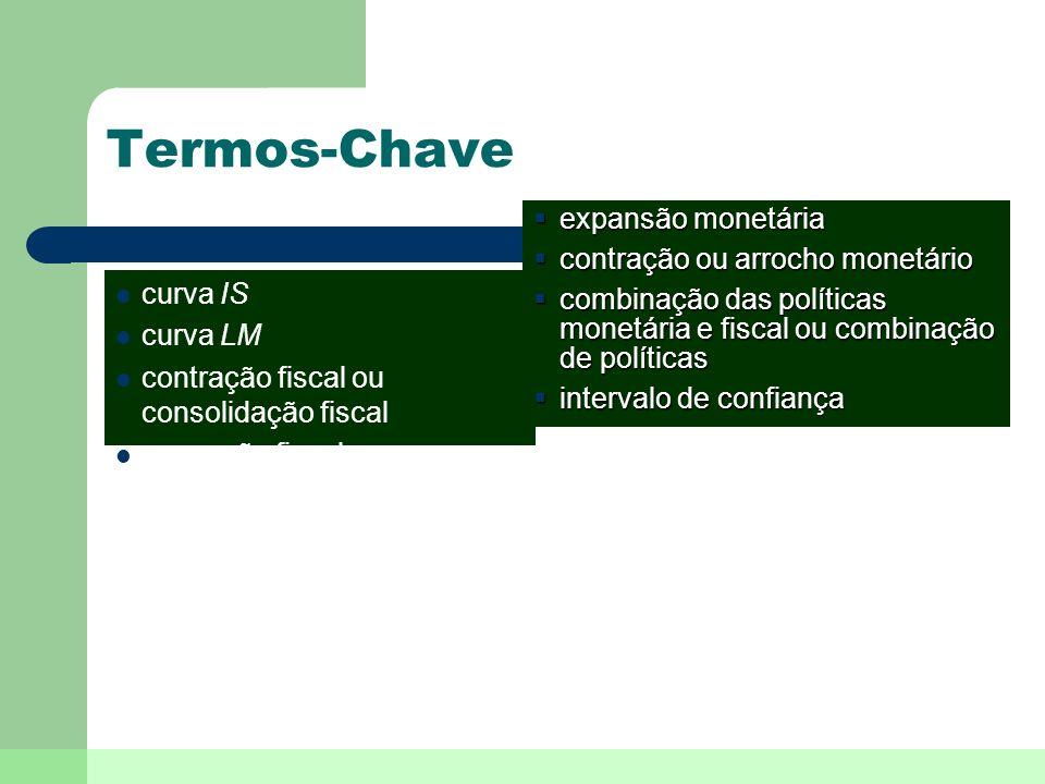 Termos-Chave curva IS curva LM contração fiscal ou consolidação fiscal expansão fiscal expansão monetária expansão monetária contração ou arrocho mone