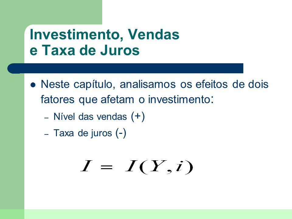 Investimento, Vendas e Taxa de Juros Neste capítulo, analisamos os efeitos de dois fatores que afetam o investimento : – Nível das vendas (+) – Taxa d