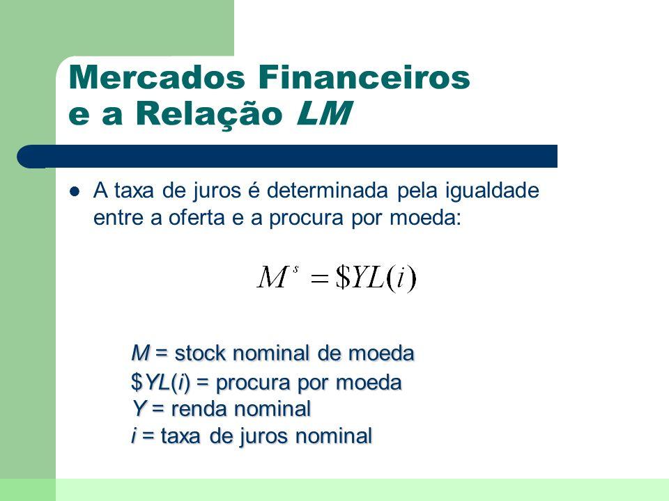 Política Monetária, Nível de Atividade e Taxa de Juros A expansão monetária leva a um produto maior e uma taxa de juros menor.