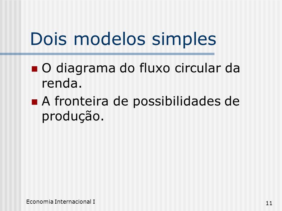 Economia Internacional I 11 Dois modelos simples O diagrama do fluxo circular da renda. A fronteira de possibilidades de produção.