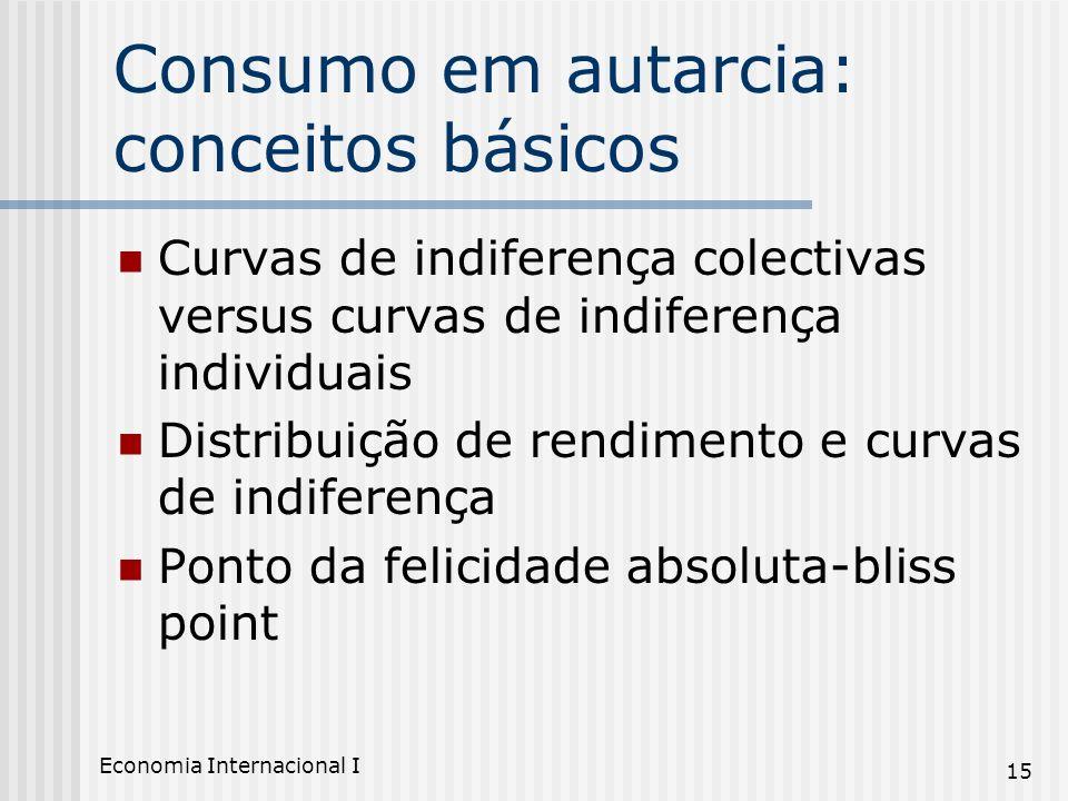 Economia Internacional I 15 Consumo em autarcia: conceitos básicos Curvas de indiferença colectivas versus curvas de indiferença individuais Distribui