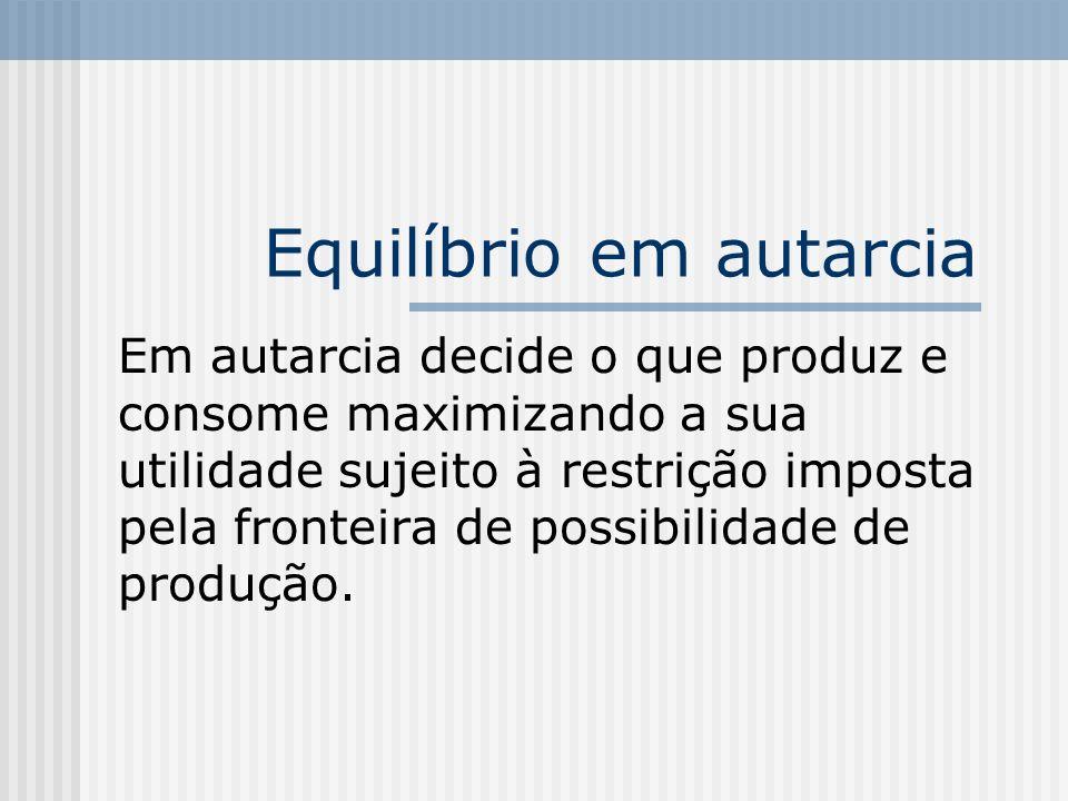 Equilíbrio em autarcia Em autarcia decide o que produz e consome maximizando a sua utilidade sujeito à restrição imposta pela fronteira de possibilida