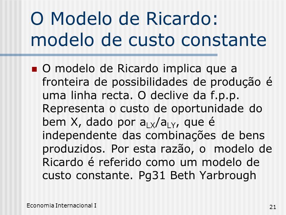 Economia Internacional I 21 O Modelo de Ricardo: modelo de custo constante O modelo de Ricardo implica que a fronteira de possibilidades de produção é