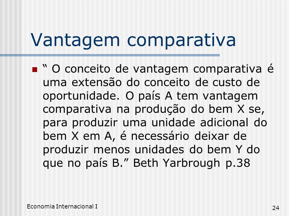 Economia Internacional I 24 Vantagem comparativa O conceito de vantagem comparativa é uma extensão do conceito de custo de oportunidade. O país A tem