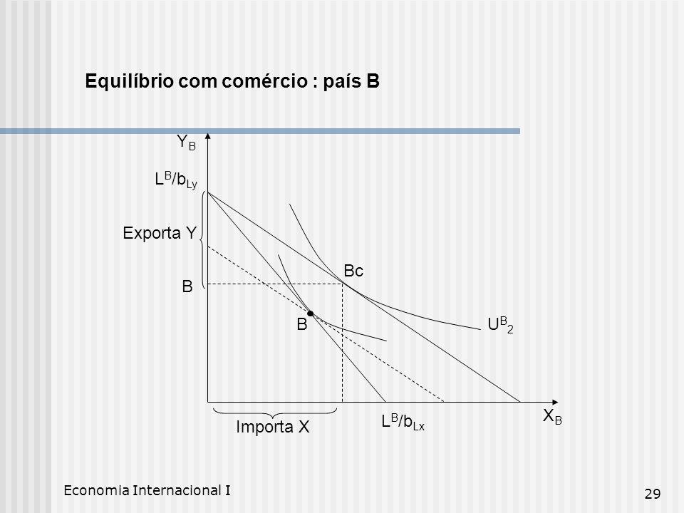 Economia Internacional I 29 Equilíbrio com comércio : país B B L B /b Ly Exporta Y L B /b Lx Importa X XBXB YBYB Bc UB2UB2 B