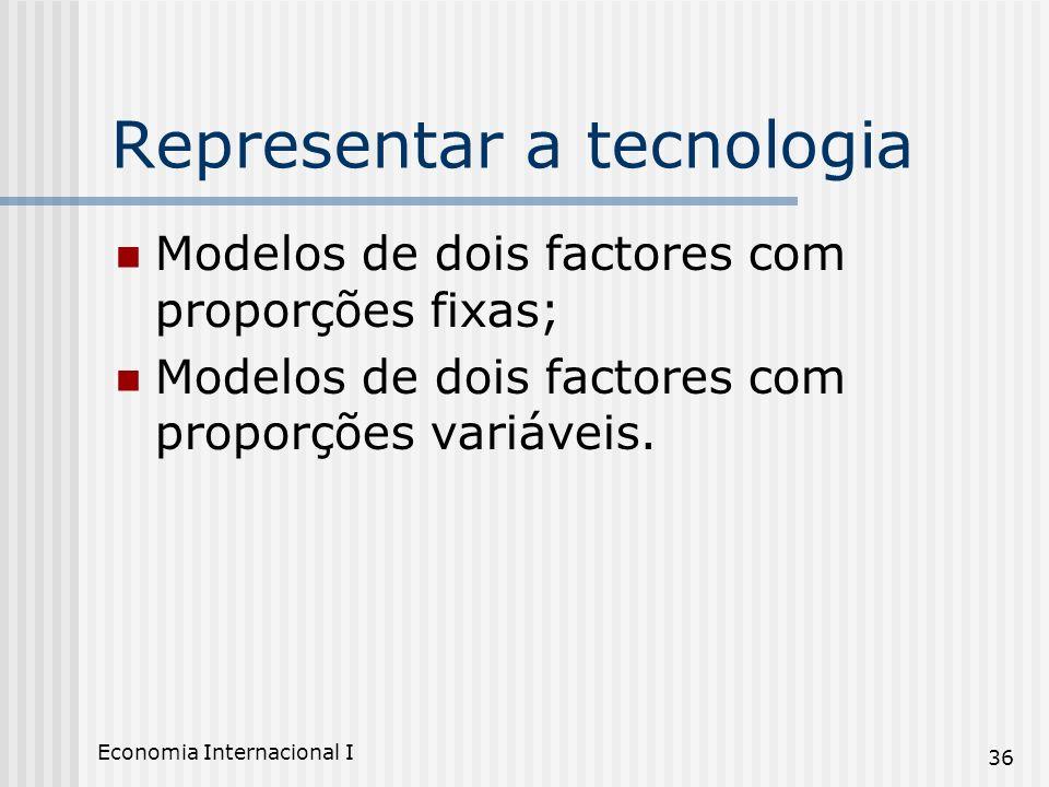Economia Internacional I 36 Representar a tecnologia Modelos de dois factores com proporções fixas; Modelos de dois factores com proporções variáveis.