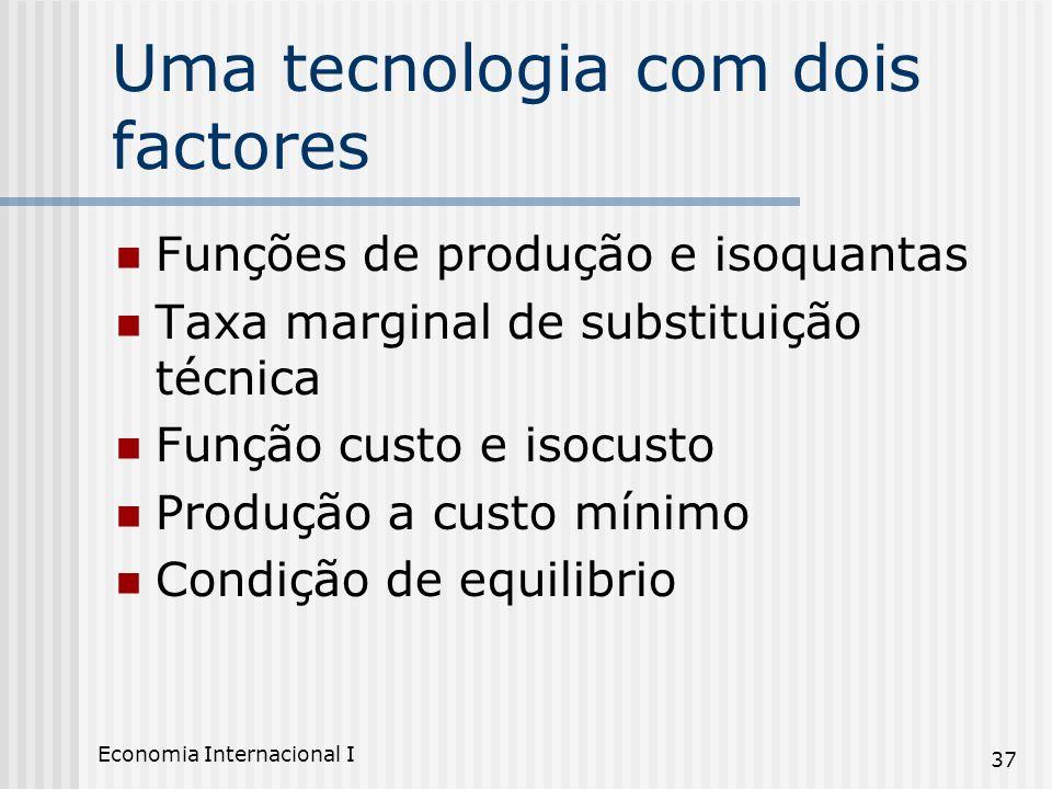 Economia Internacional I 37 Uma tecnologia com dois factores Funções de produção e isoquantas Taxa marginal de substituição técnica Função custo e iso