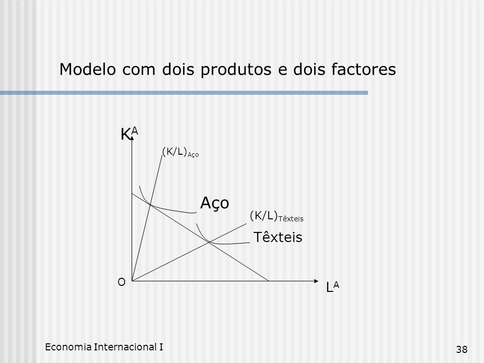 Economia Internacional I 38 Têxteis Aço LALA KAKA Modelo com dois produtos e dois factores (K/L) Têxteis (K/L) Aço O
