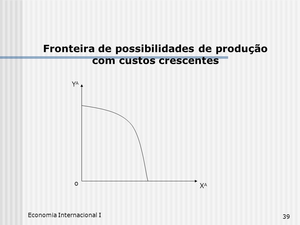 Economia Internacional I 39 XAXA YAYA Fronteira de possibilidades de produção com custos crescentes o