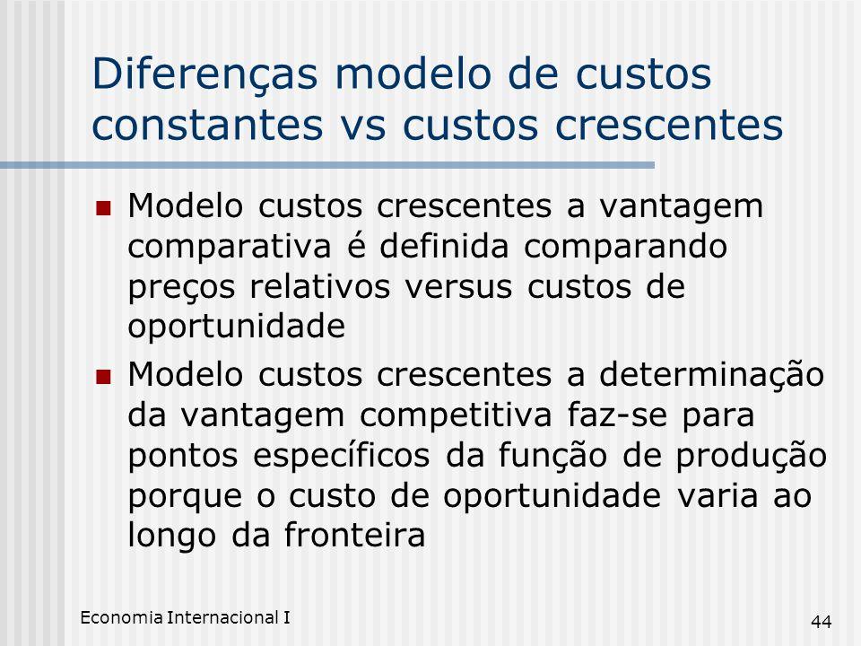 Economia Internacional I 44 Diferenças modelo de custos constantes vs custos crescentes Modelo custos crescentes a vantagem comparativa é definida com