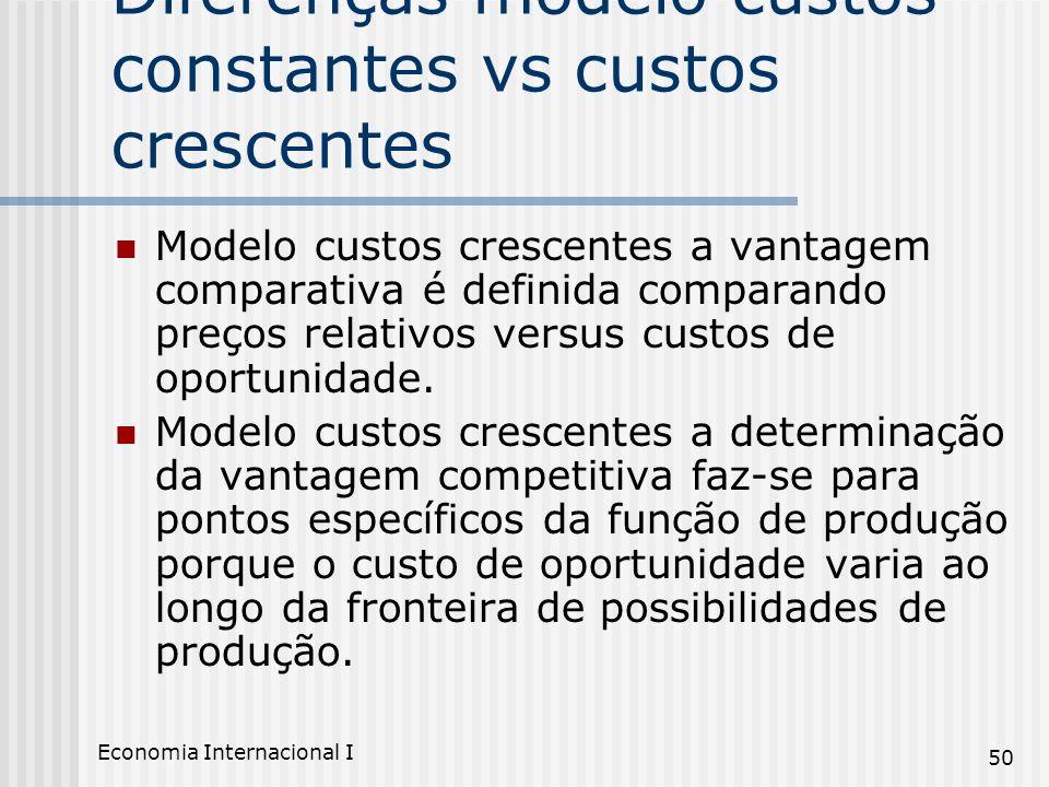 Economia Internacional I 50 Diferenças modelo custos constantes vs custos crescentes Modelo custos crescentes a vantagem comparativa é definida compar
