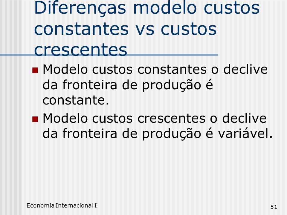 Economia Internacional I 51 Diferenças modelo custos constantes vs custos crescentes Modelo custos constantes o declive da fronteira de produção é con