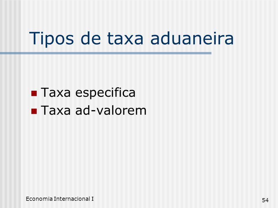 Economia Internacional I 54 Tipos de taxa aduaneira Taxa especifica Taxa ad-valorem