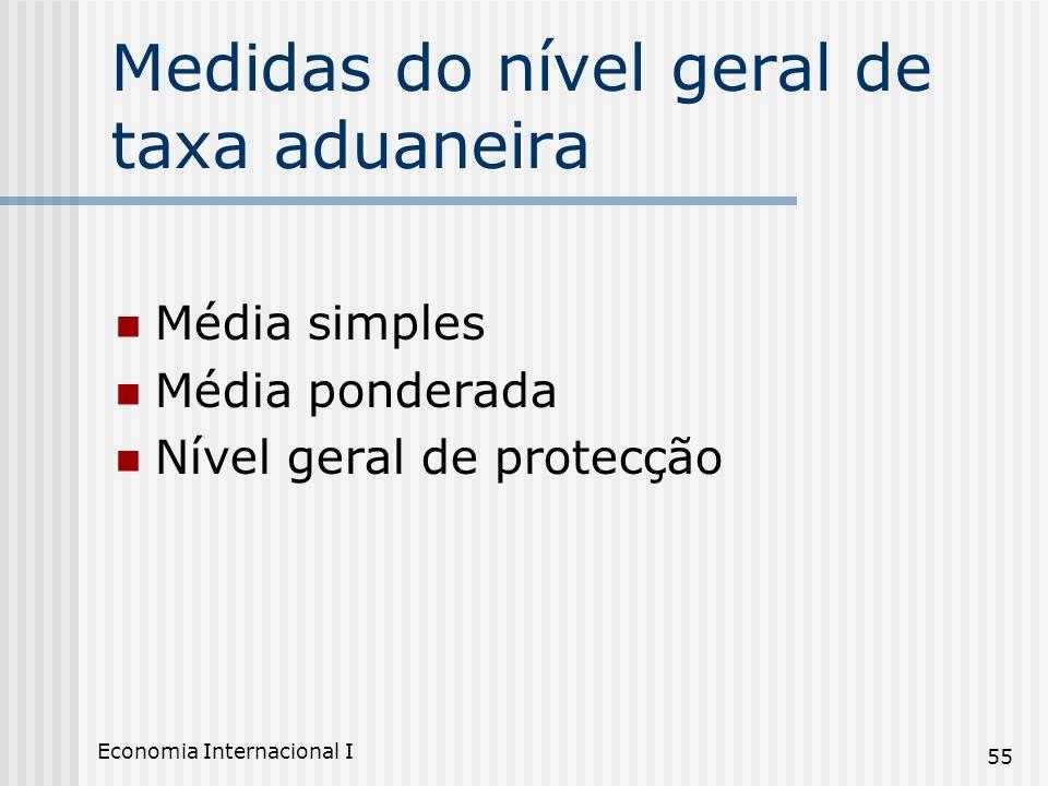Economia Internacional I 55 Medidas do nível geral de taxa aduaneira Média simples Média ponderada Nível geral de protecção