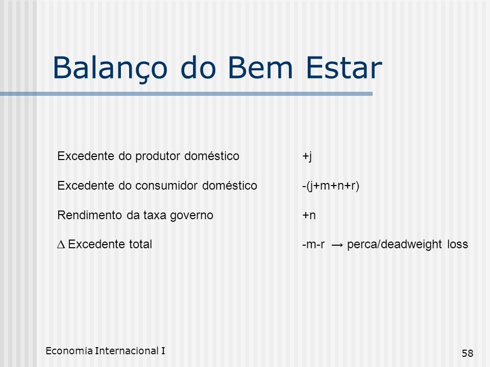 Economia Internacional I 58 Balanço do Bem Estar Excedente do produtor doméstico +j Excedente do consumidor doméstico-(j+m+n+r) Rendimento da taxa gov