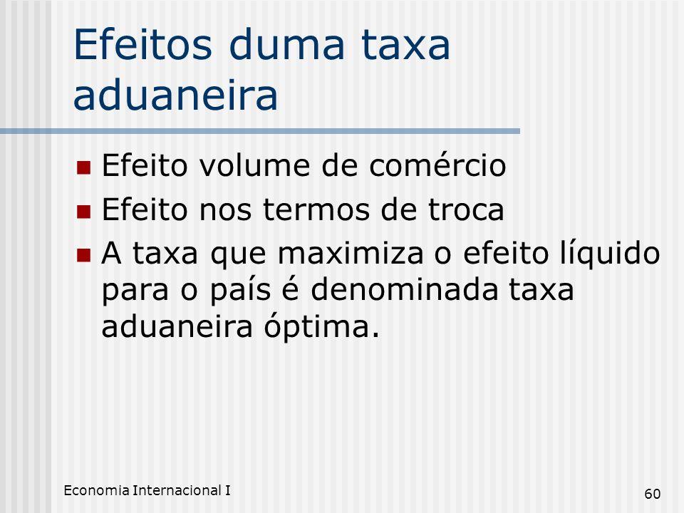 Economia Internacional I 60 Efeitos duma taxa aduaneira Efeito volume de comércio Efeito nos termos de troca A taxa que maximiza o efeito líquido para