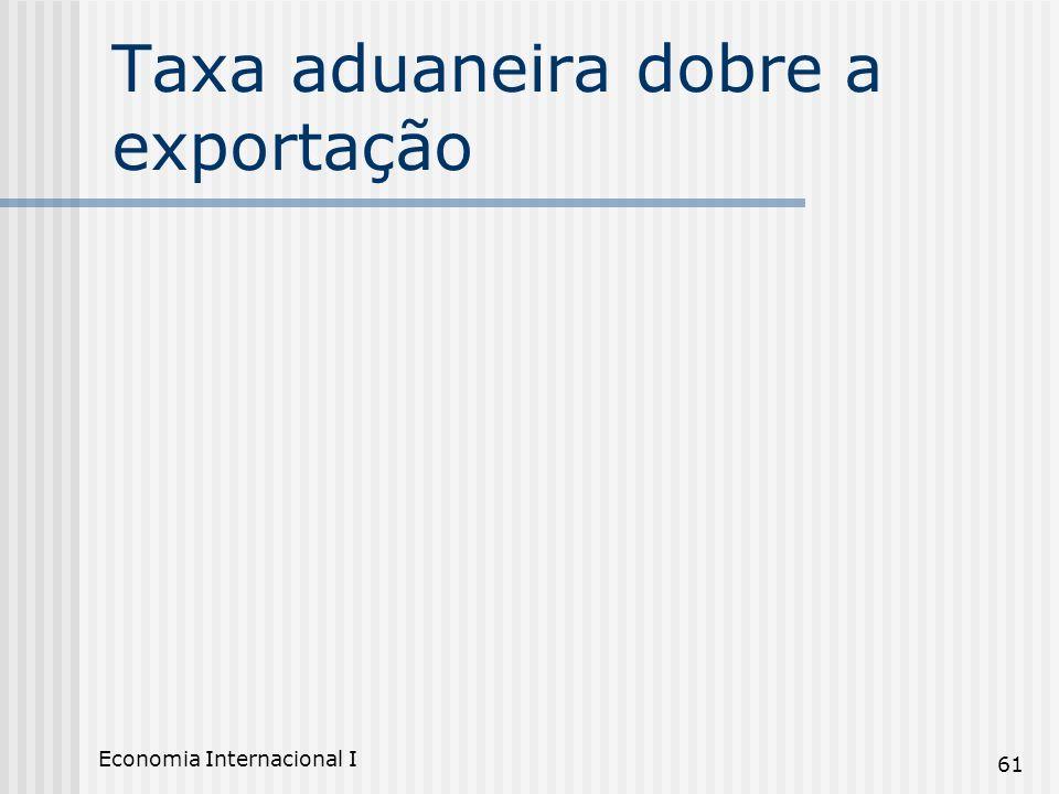 Economia Internacional I 61 Taxa aduaneira dobre a exportação