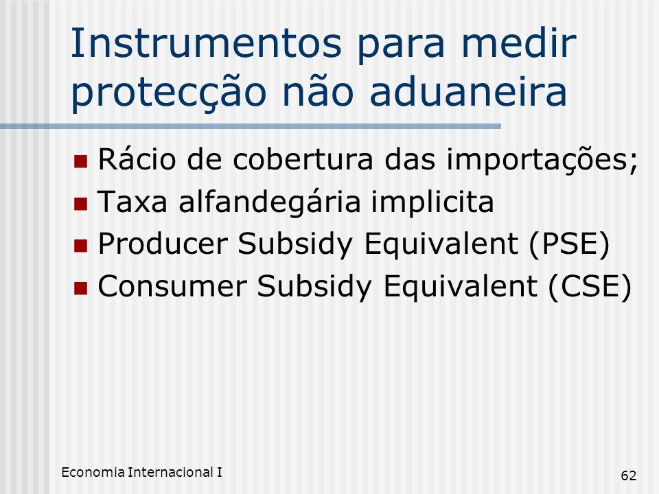 Economia Internacional I 62 Instrumentos para medir protecção não aduaneira Rácio de cobertura das importações; Taxa alfandegária implicita Producer S