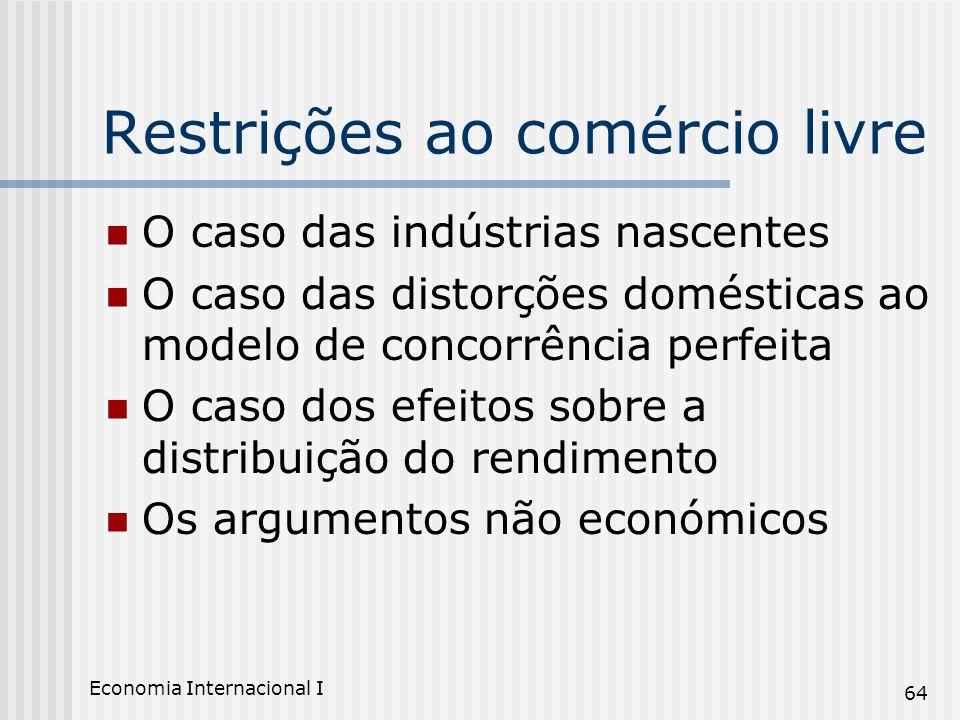 Economia Internacional I 64 Restrições ao comércio livre O caso das indústrias nascentes O caso das distorções domésticas ao modelo de concorrência pe