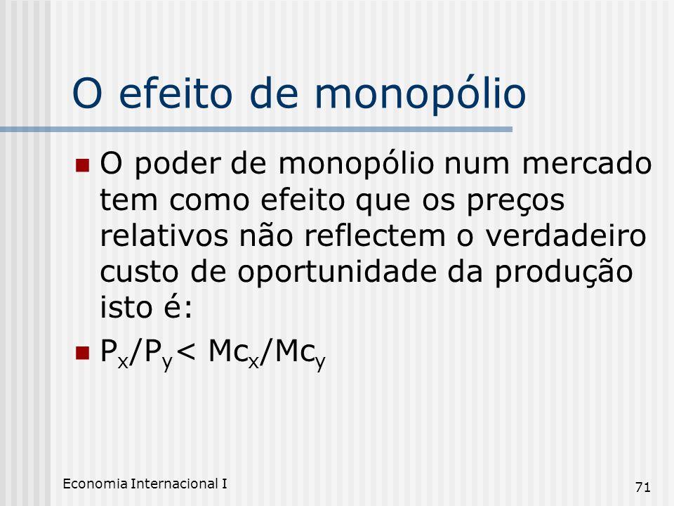 Economia Internacional I 71 O efeito de monopólio O poder de monopólio num mercado tem como efeito que os preços relativos não reflectem o verdadeiro