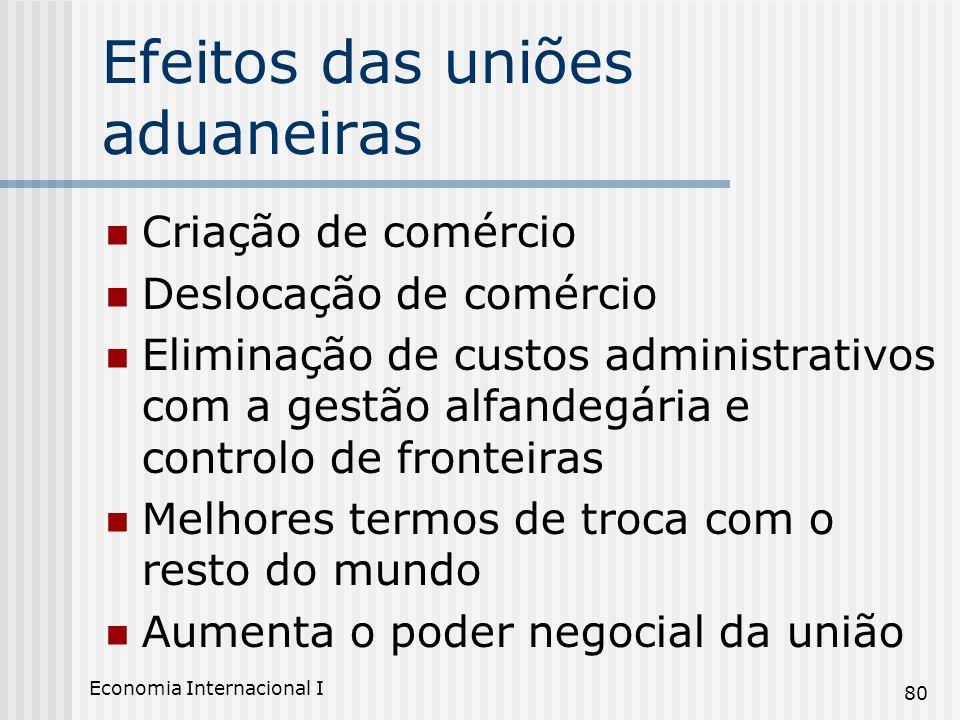 Economia Internacional I 80 Efeitos das uniões aduaneiras Criação de comércio Deslocação de comércio Eliminação de custos administrativos com a gestão