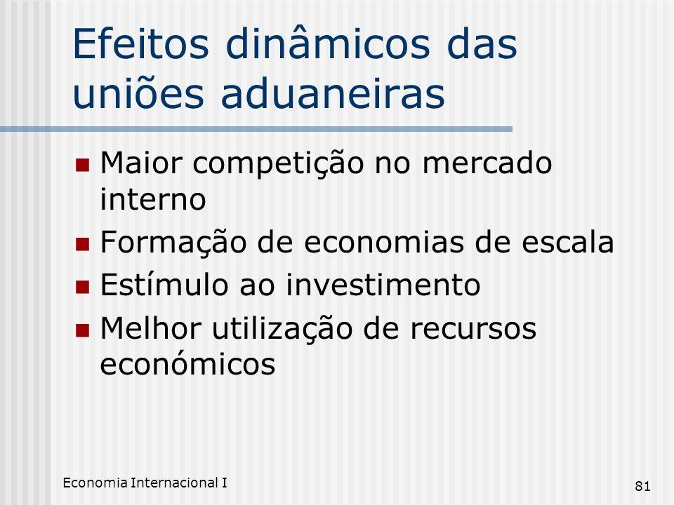 Economia Internacional I 81 Efeitos dinâmicos das uniões aduaneiras Maior competição no mercado interno Formação de economias de escala Estímulo ao in