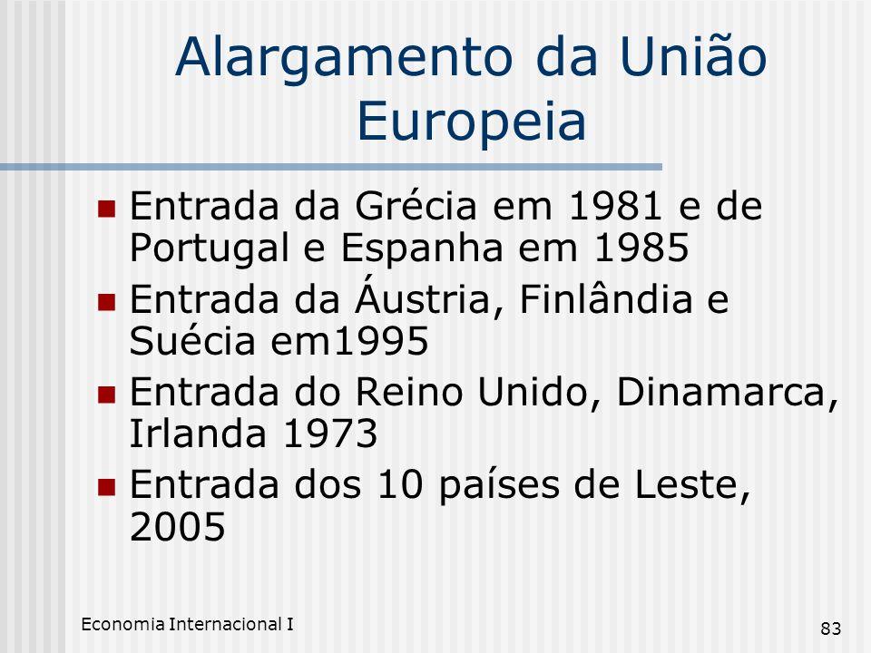 Economia Internacional I 83 Alargamento da União Europeia Entrada da Grécia em 1981 e de Portugal e Espanha em 1985 Entrada da Áustria, Finlândia e Su