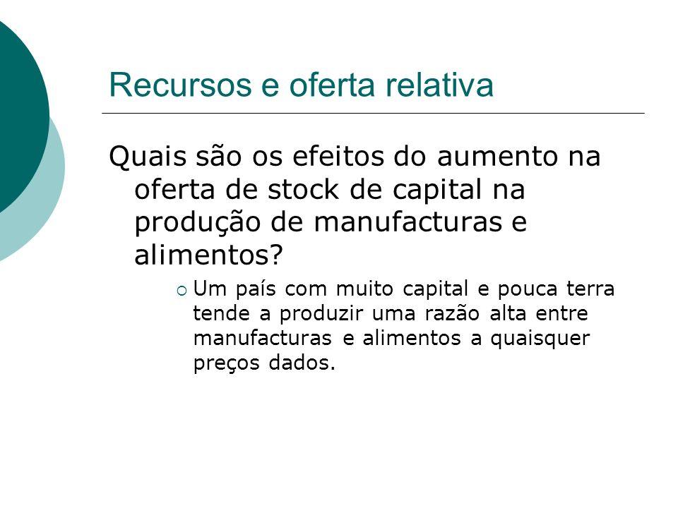 Recursos e oferta relativa Quais são os efeitos do aumento na oferta de stock de capital na produção de manufacturas e alimentos? Um país com muito ca