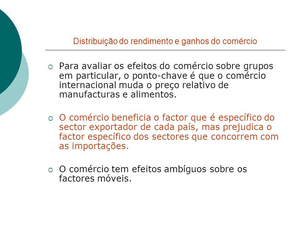 Distribuição do rendimento e ganhos do comércio Para avaliar os efeitos do comércio sobre grupos em particular, o ponto-chave é que o comércio interna