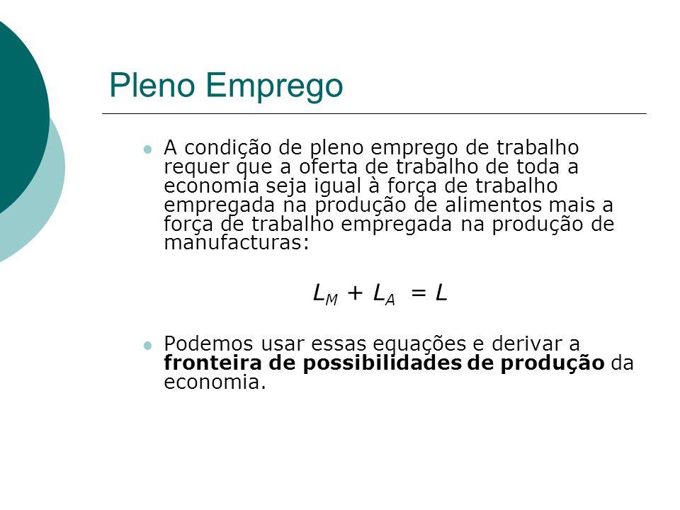 Pleno Emprego A condição de pleno emprego de trabalho requer que a oferta de trabalho de toda a economia seja igual à força de trabalho empregada na p