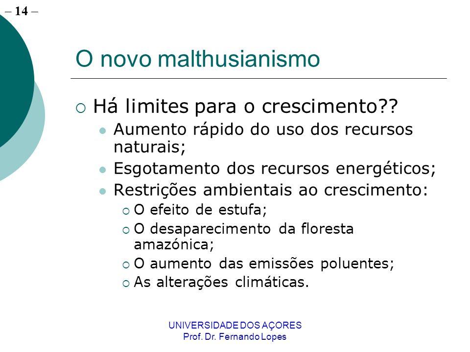 – 13 UNIVERSIDADE DOS AÇORES Prof. Dr. Fernando Lopes Malthus Admite a teoria de Adam Smith mas..