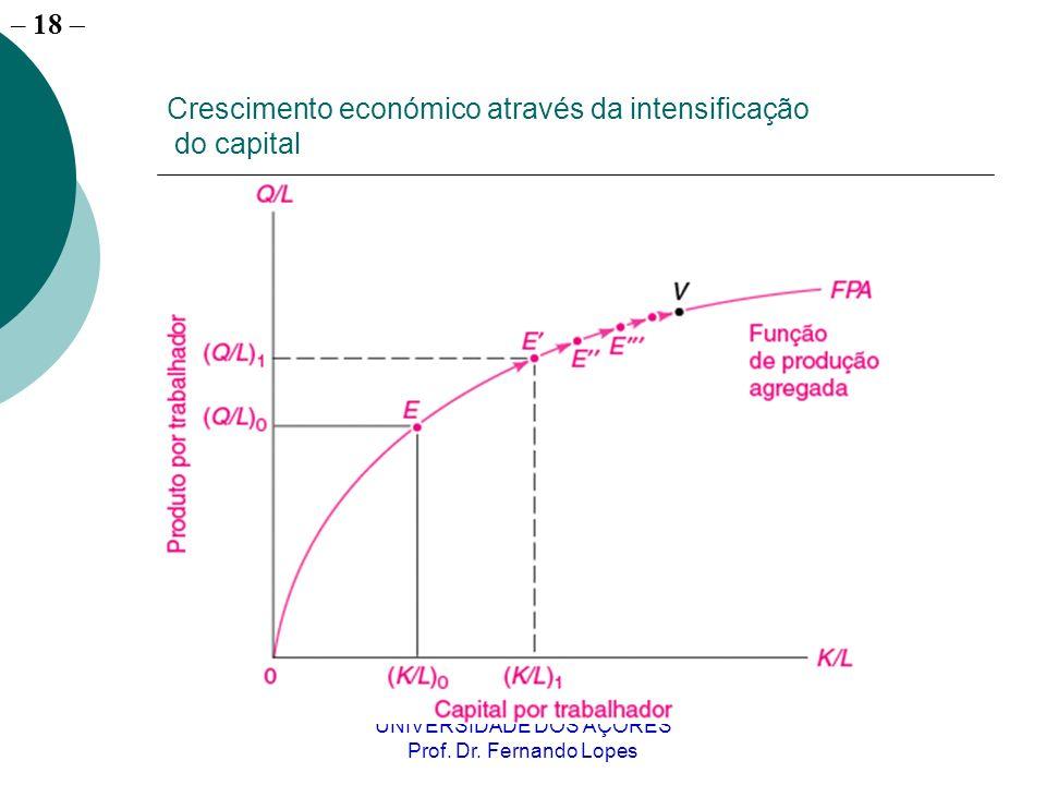 – 17 UNIVERSIDADE DOS AÇORES Prof. Dr. Fernando Lopes A dinâmica clássica de Smith e Malthus