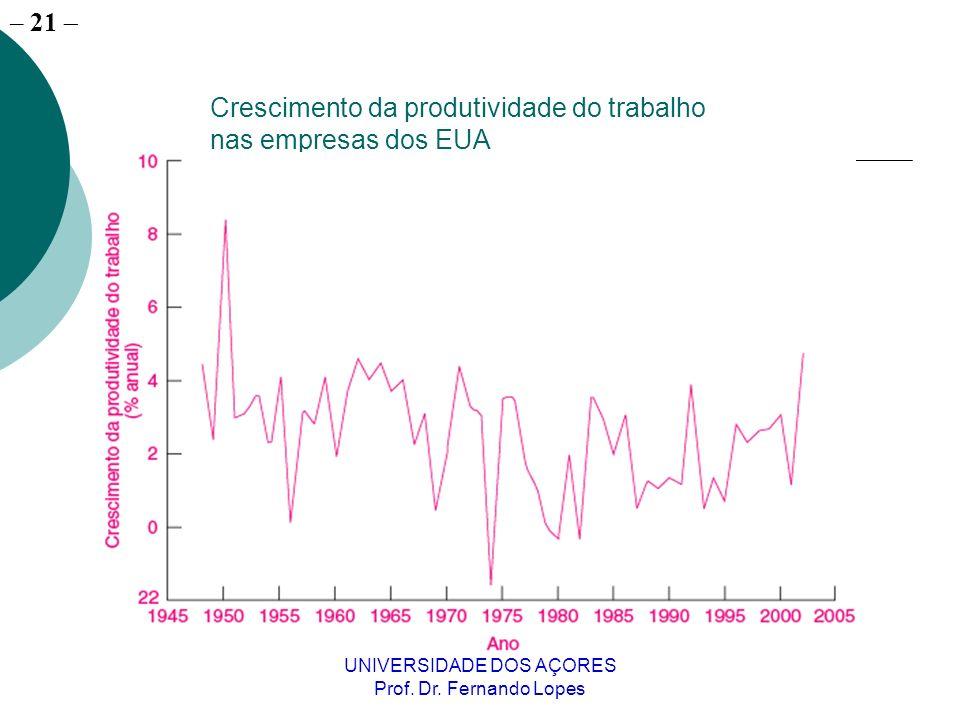 – 20 UNIVERSIDADE DOS AÇORES Prof. Dr.