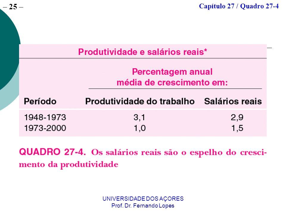 – 24 UNIVERSIDADE DOS AÇORES Prof. Dr. Fernando Lopes Capítulo 27 / Quadro 27-3
