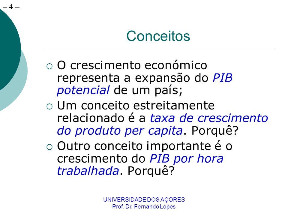– 3 UNIVERSIDADE DOS AÇORES Prof. Dr.