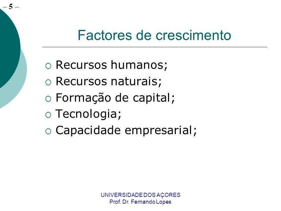 – 25 UNIVERSIDADE DOS AÇORES Prof. Dr. Fernando Lopes Capítulo 27 / Quadro 27-4