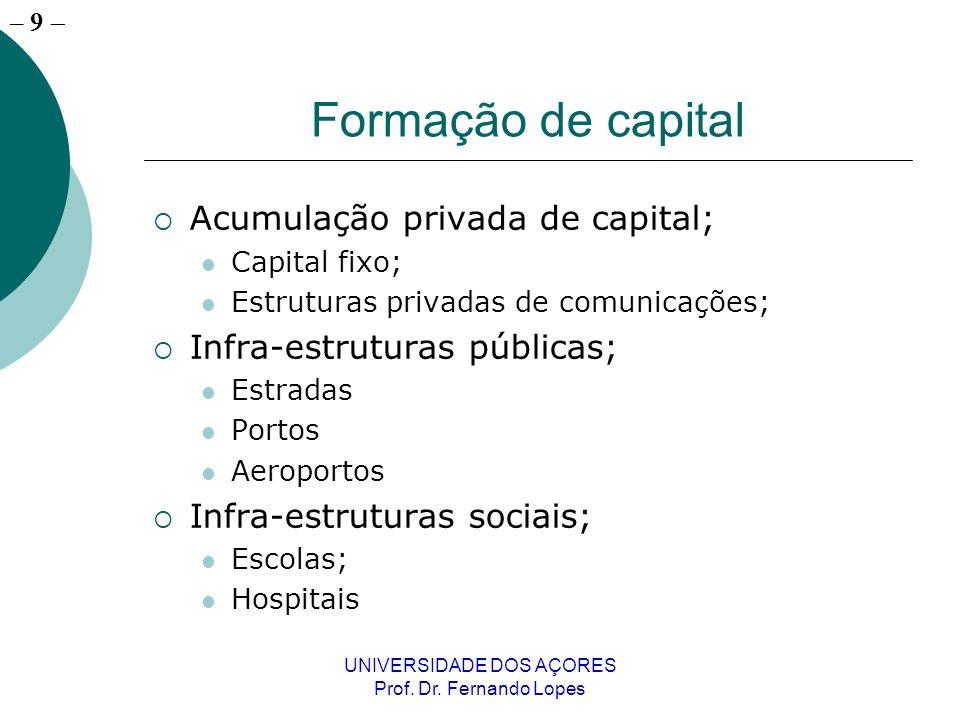 – 8 UNIVERSIDADE DOS AÇORES Prof. Dr.