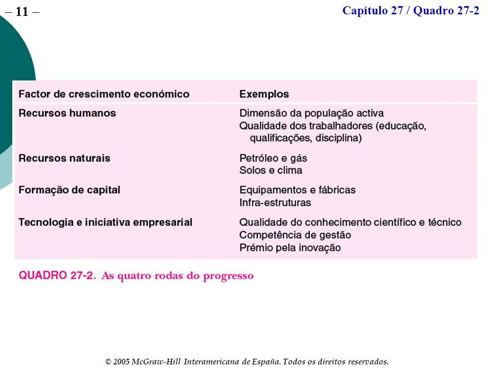 – 11 © 2005 McGraw-Hill Interamericana de España. Todos os direitos reservados.