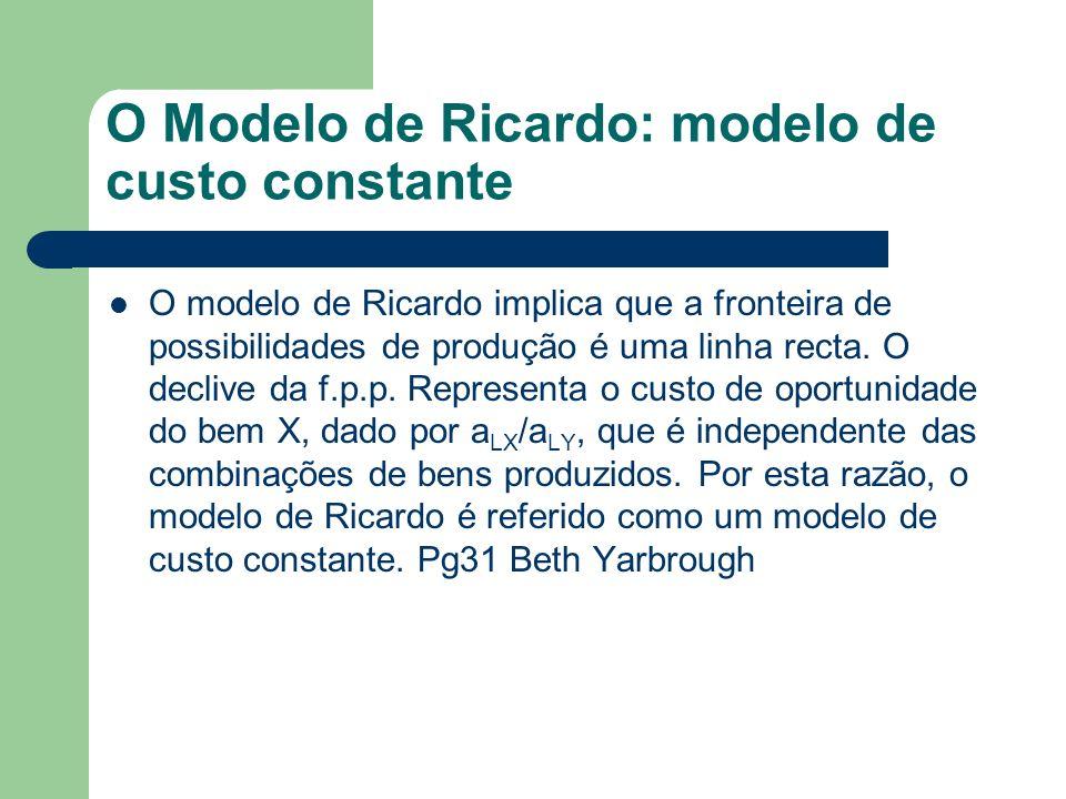 O Modelo de Ricardo: modelo de custo constante O modelo de Ricardo implica que a fronteira de possibilidades de produção é uma linha recta. O declive