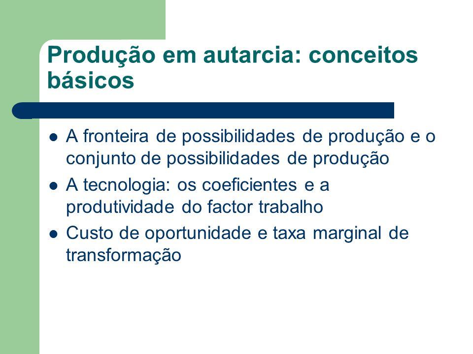 Produção em autarcia: conceitos básicos A fronteira de possibilidades de produção e o conjunto de possibilidades de produção A tecnologia: os coeficie