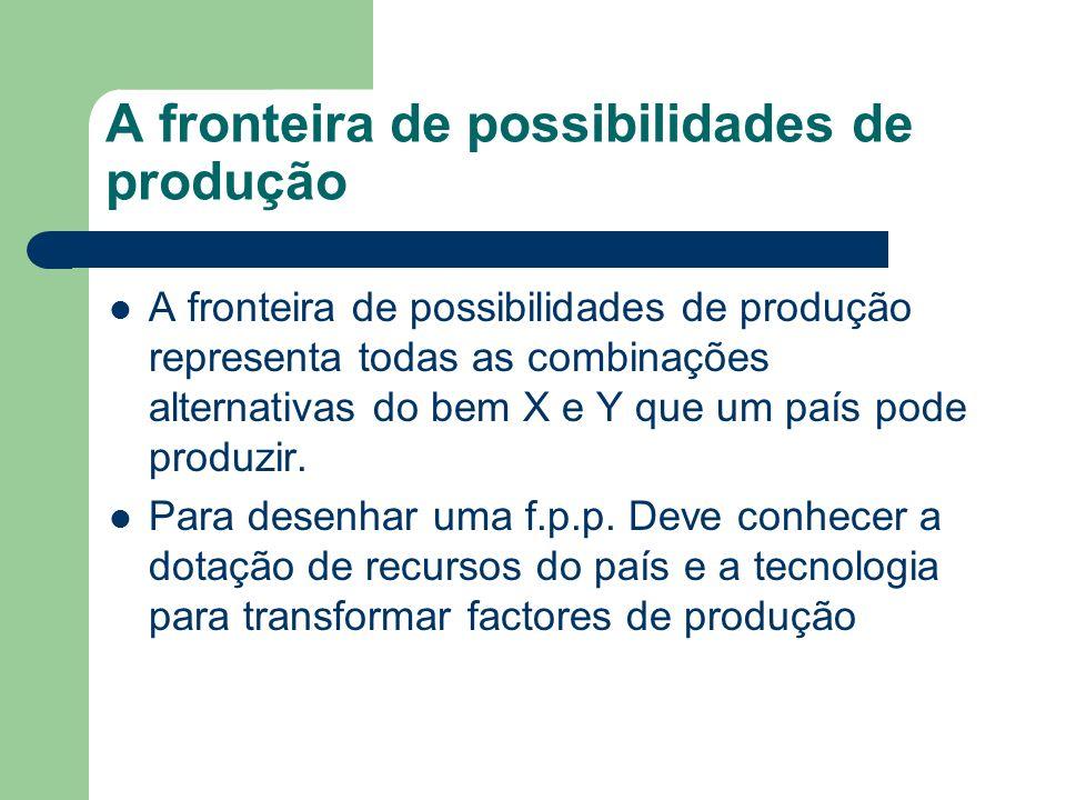 A fronteira de possibilidades de produção A fronteira de possibilidades de produção representa todas as combinações alternativas do bem X e Y que um p
