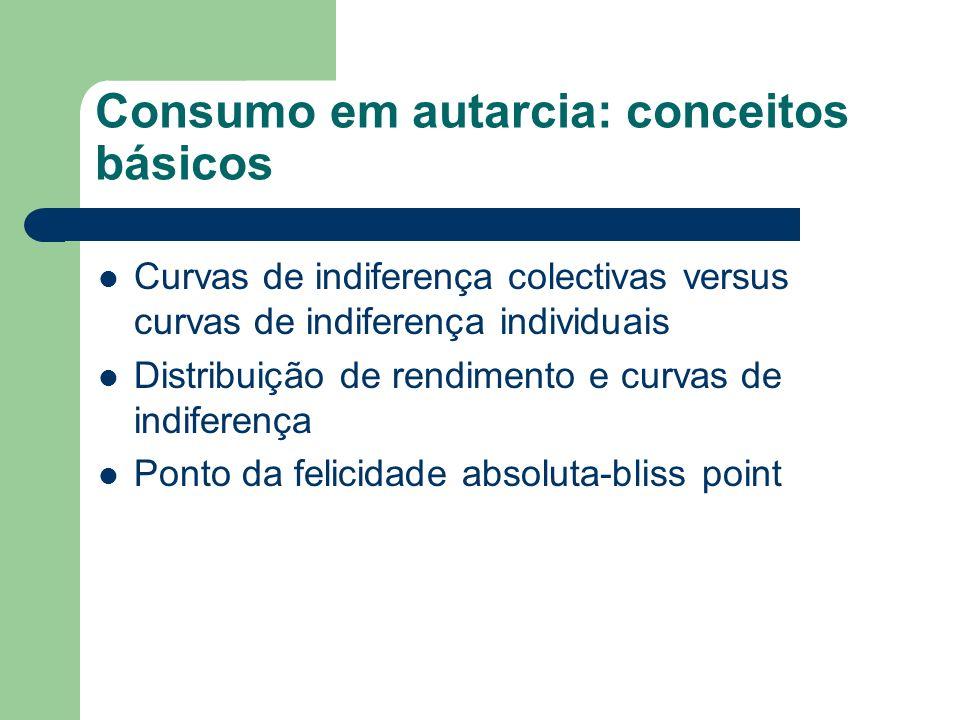 Consumo em autarcia: conceitos básicos Curvas de indiferença colectivas versus curvas de indiferença individuais Distribuição de rendimento e curvas d